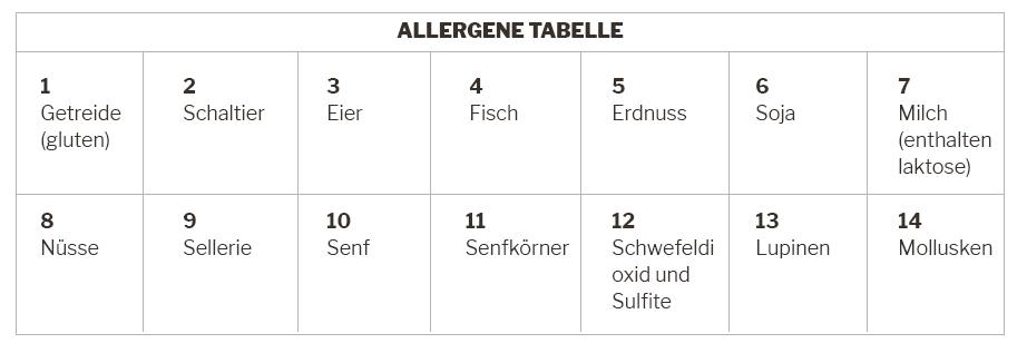 Allergene Tabelle